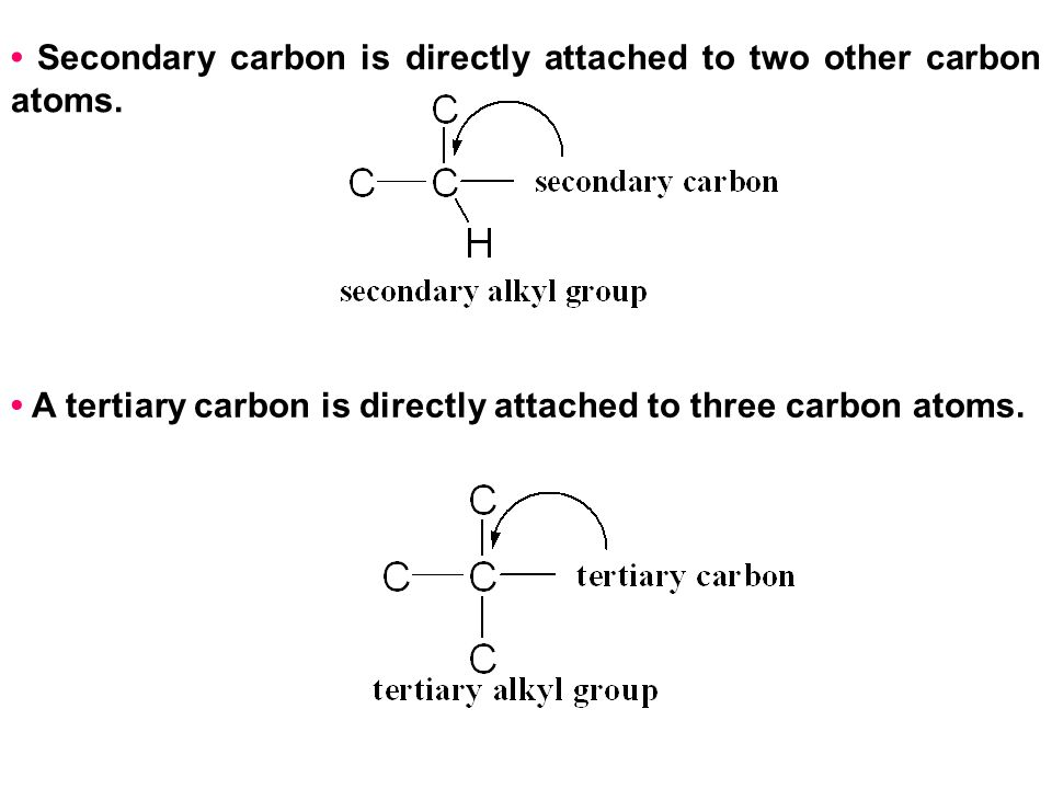• Secondary carbon is directly attached to two other carbon atoms.