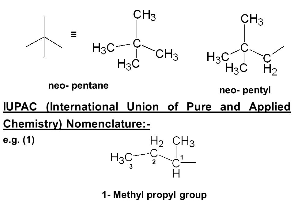 ≡ neo- pentane. neo- pentyl. IUPAC (International Union of Pure and Applied Chemistry) Nomenclature:-