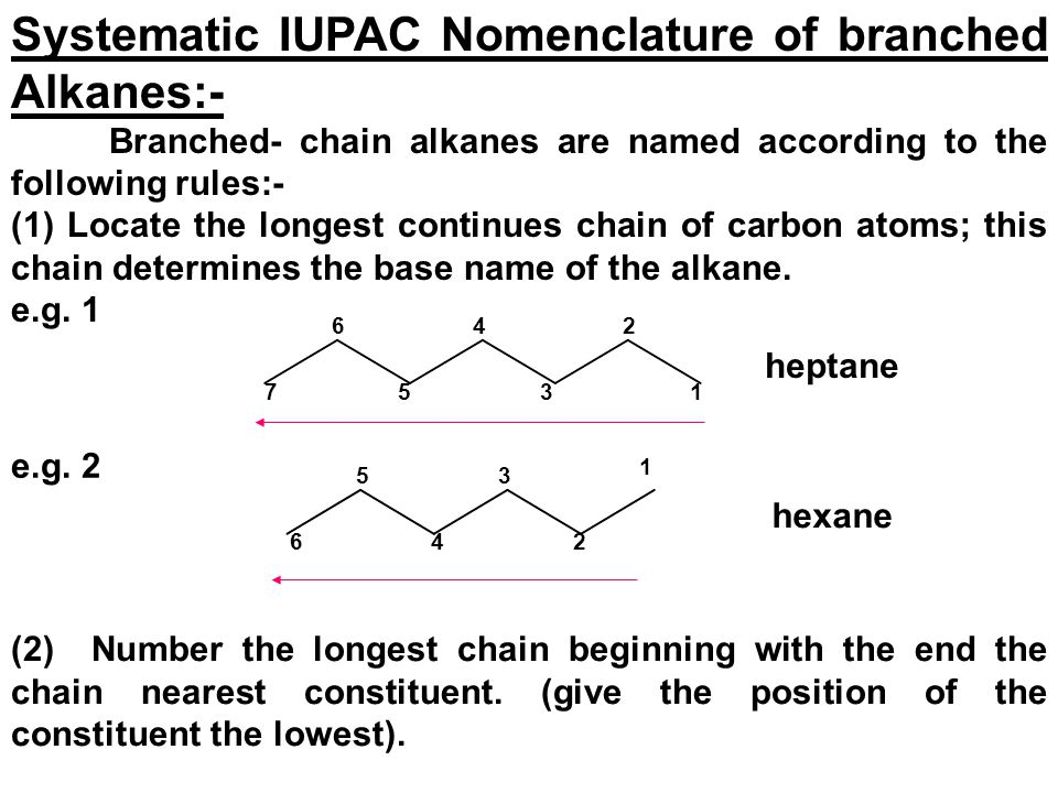Systematic IUPAC Nomenclature of branched Alkanes:-