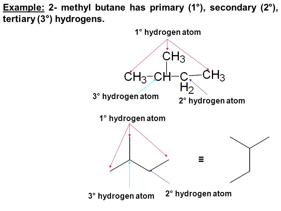 Example: 2- methyl butane has primary (1°), secondary (2°), tertiary (3°) hydrogens.