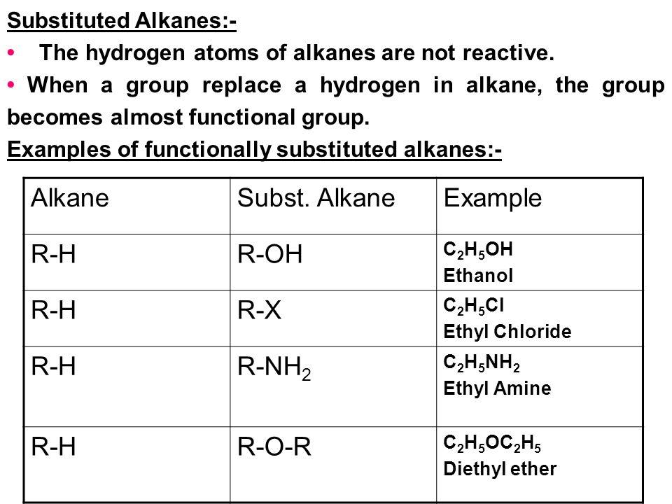 Example Subst. Alkane Alkane R-OH R-H R-X R-NH2 R-O-R