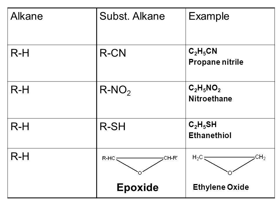 Example Subst. Alkane Alkane R-CN R-H R-NO2 R-SH Epoxide C2H5CN
