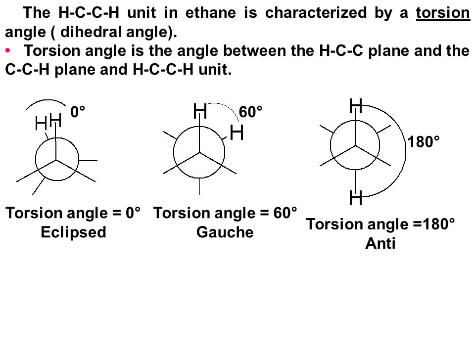 The H-C-C-H unit in ethane is characterized by a torsion angle ( dihedral angle).