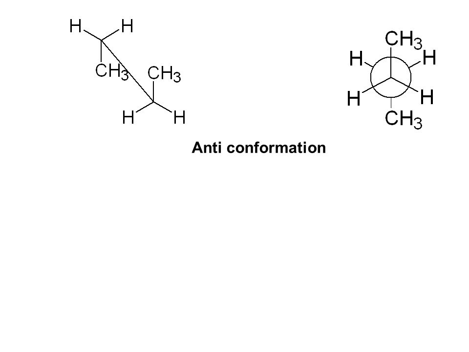 Anti conformation