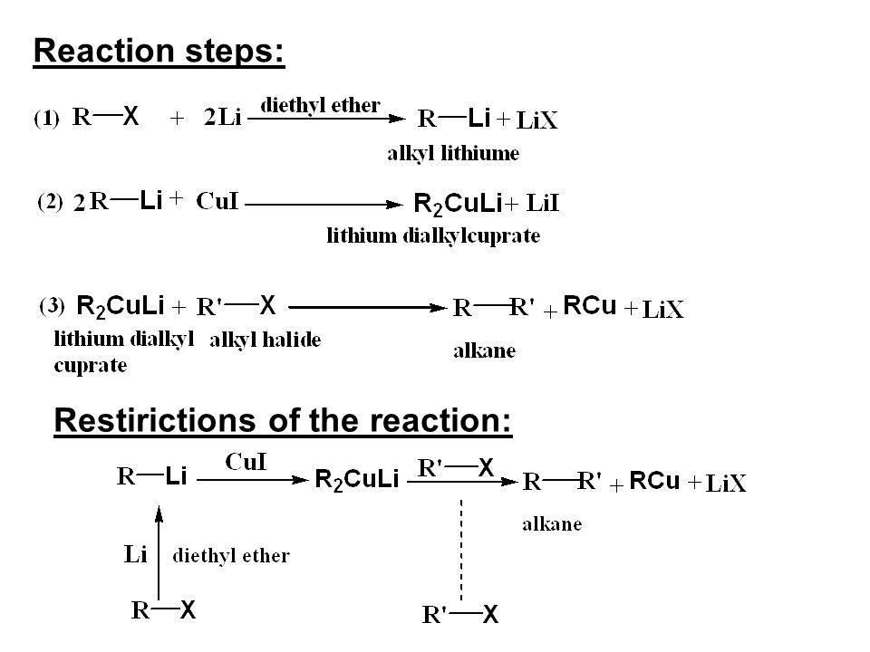 Reaction steps: Restirictions of the reaction: