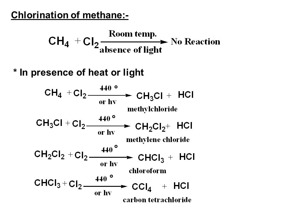 Chlorination of methane:-
