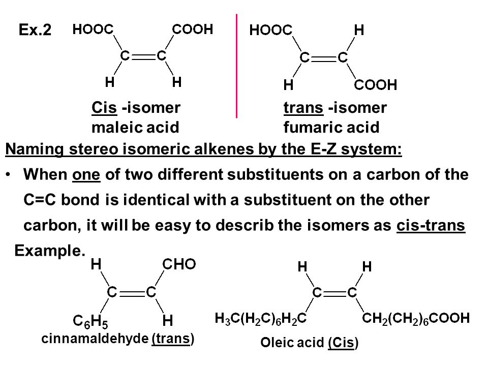 Naming stereo isomeric alkenes by the E-Z system: