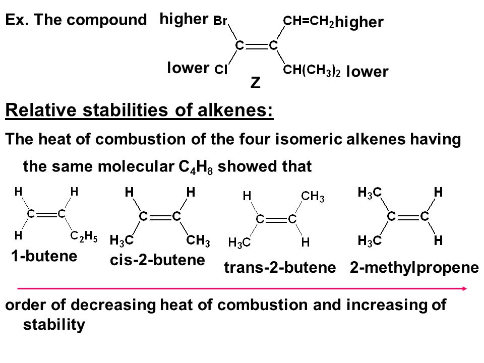 Relative stabilities of alkenes: