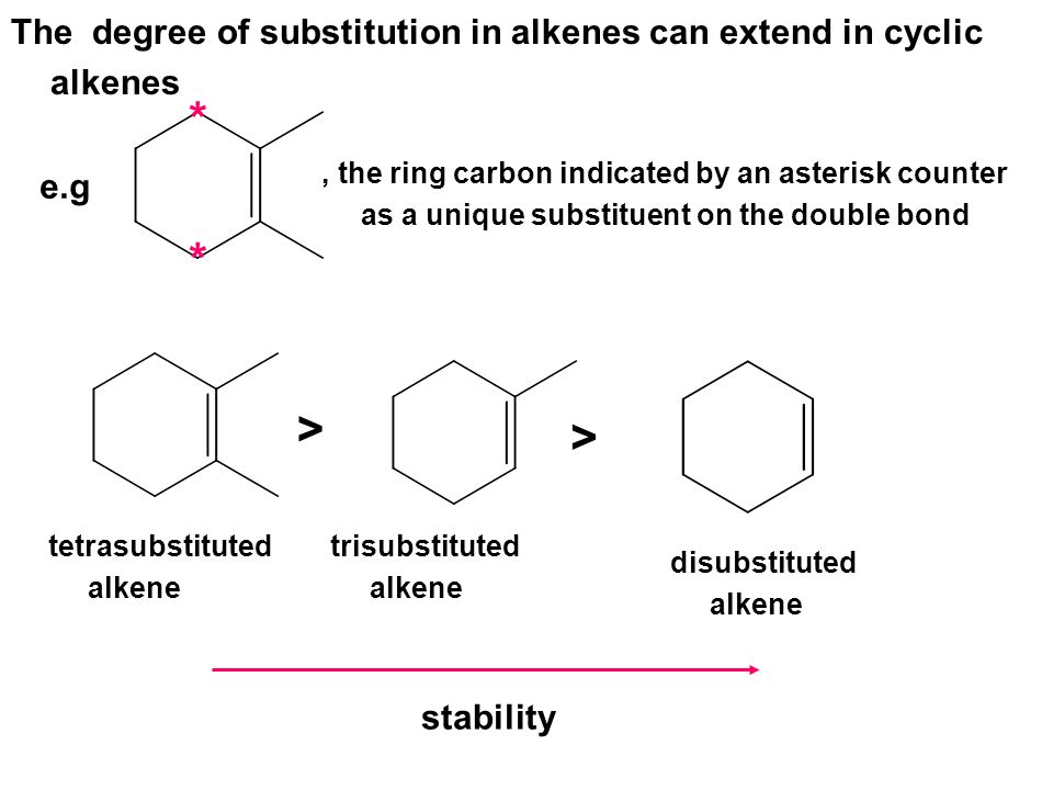 The degree of substitution in alkenes can extend in cyclic alkenes