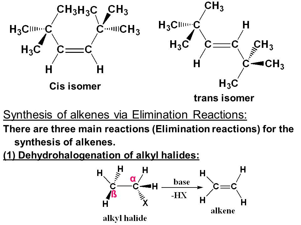 Synthesis of alkenes via Elimination Reactions: