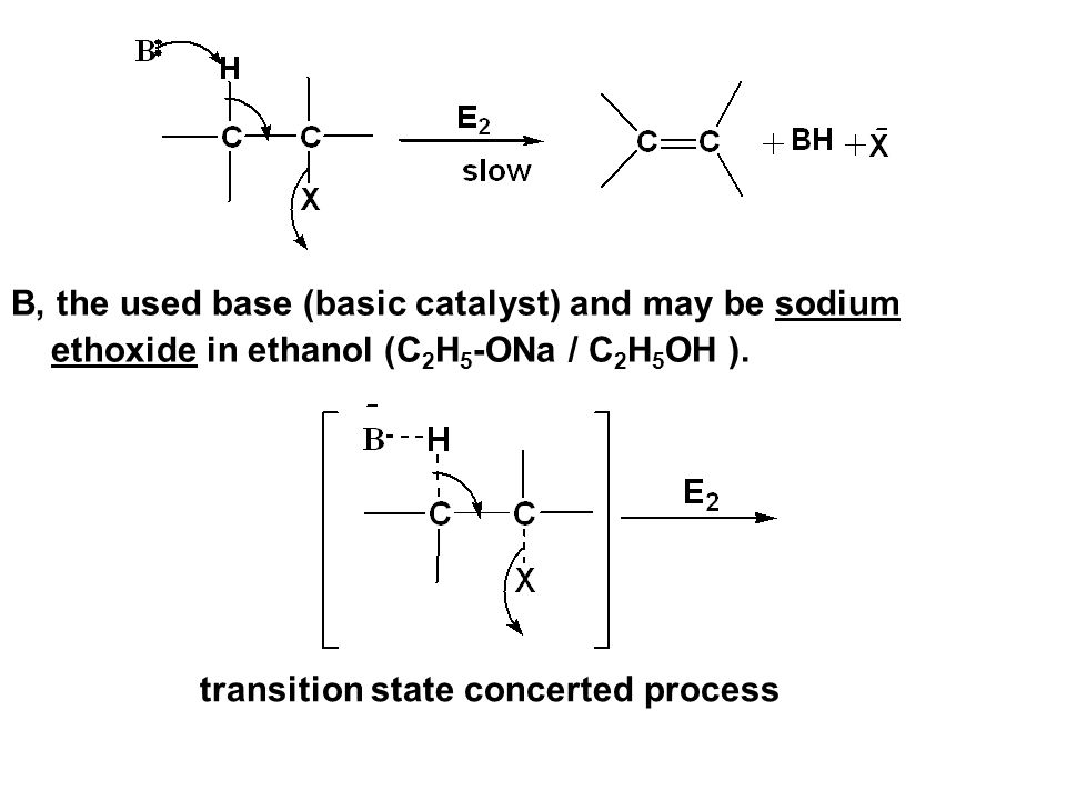B, the used base (basic catalyst) and may be sodium ethoxide in ethanol (C2H5-ONa / C2H5OH ).
