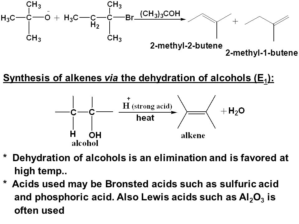 Synthesis of alkenes via the dehydration of alcohols (E1):