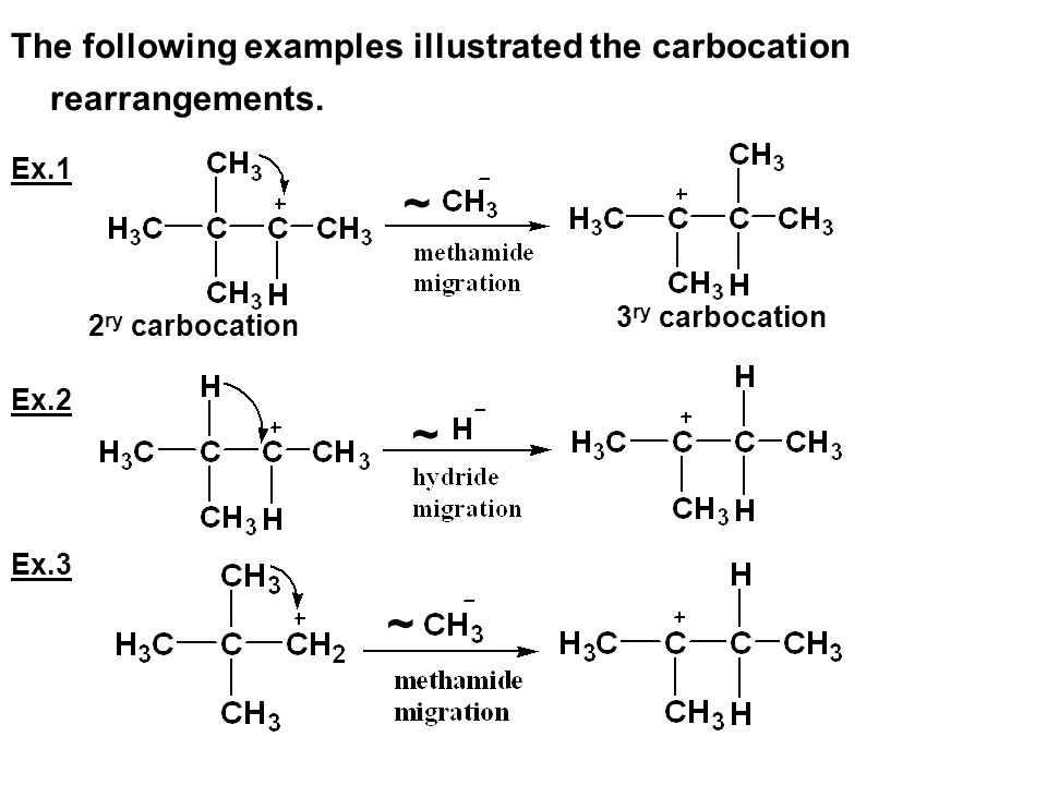 The following examples illustrated the carbocation rearrangements.