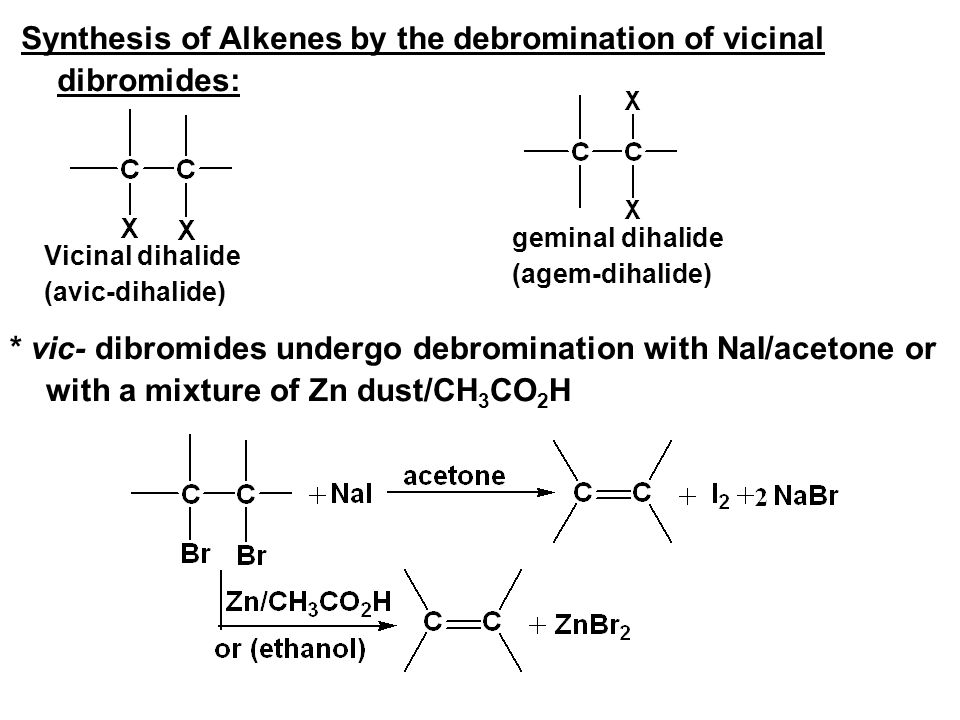 Synthesis of Alkenes by the debromination of vicinal dibromides: