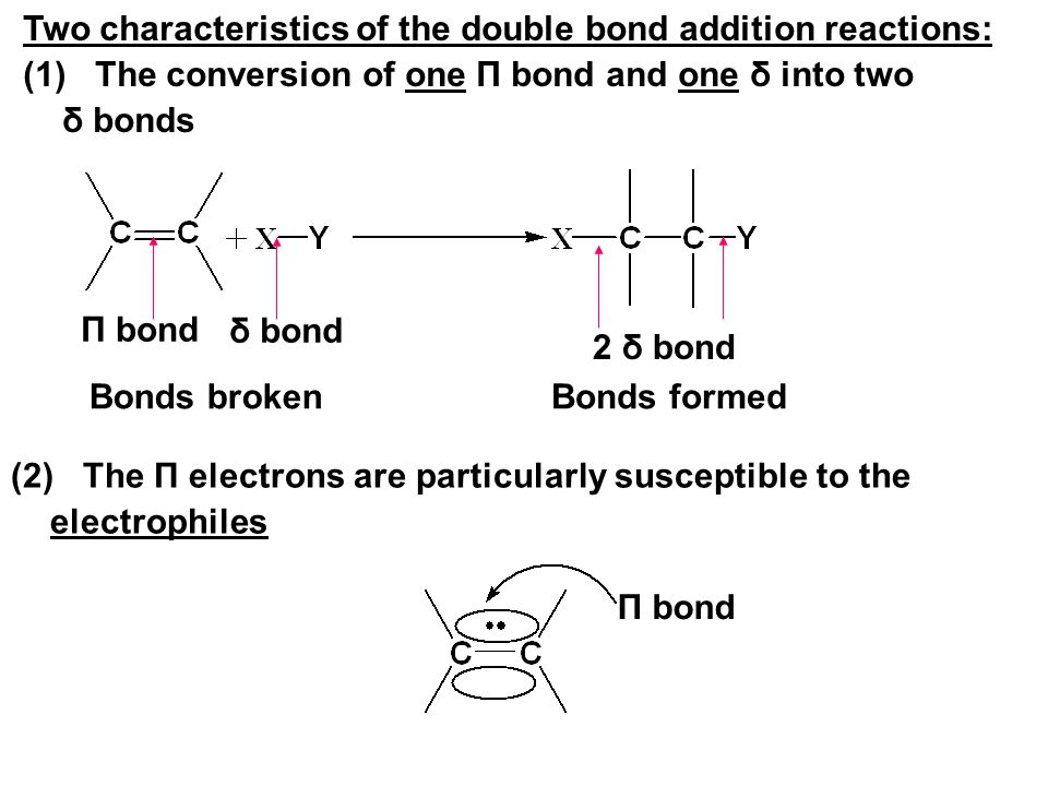 Two characteristics of the double bond addition reactions: