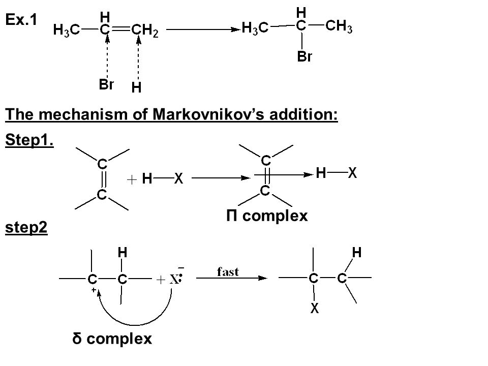 Ex.1 The mechanism of Markovnikov's addition: Step1. Π complex step2 δ complex