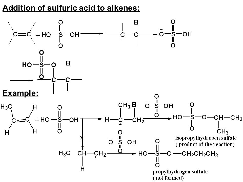 Addition of sulfuric acid to alkenes: