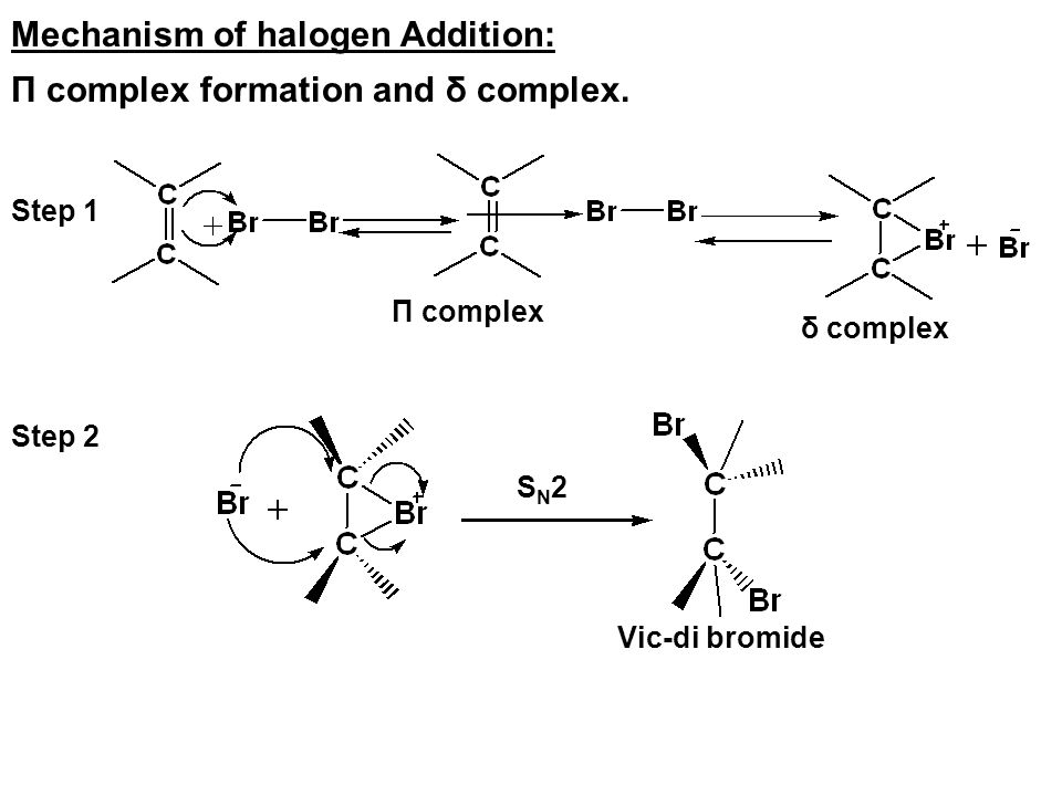 Mechanism of halogen Addition: Π complex formation and δ complex.