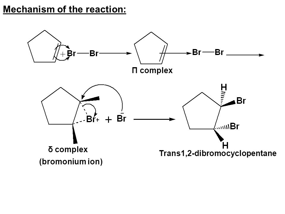 Mechanism of the reaction: