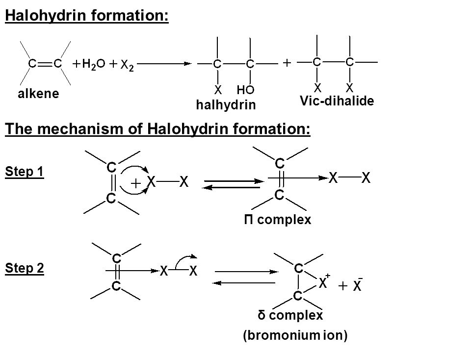 Halohydrin formation: