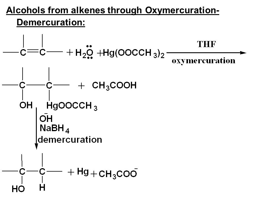Alcohols from alkenes through Oxymercuration- Demercuration: