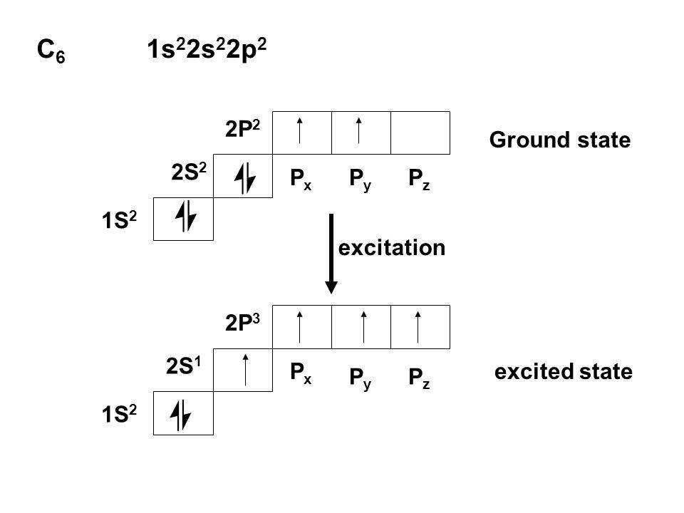 C6 1s22s22p2 2P2 Ground state 2S2 Px Py Pz 1S2 excitation 2P3 2S1 Px