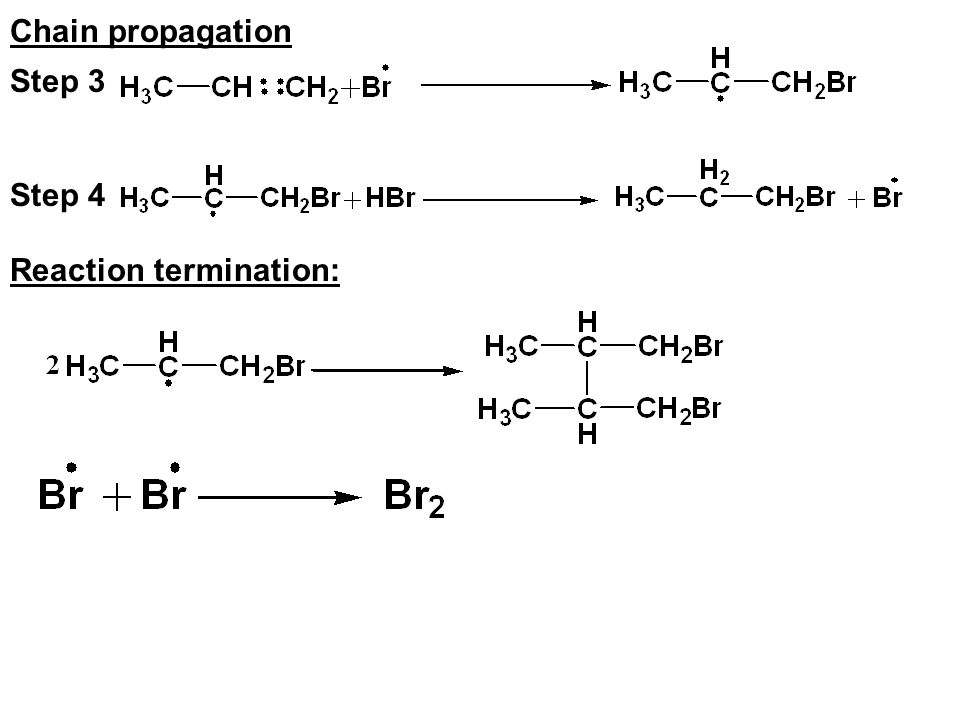 Chain propagation Step 3 Step 4 Reaction termination: