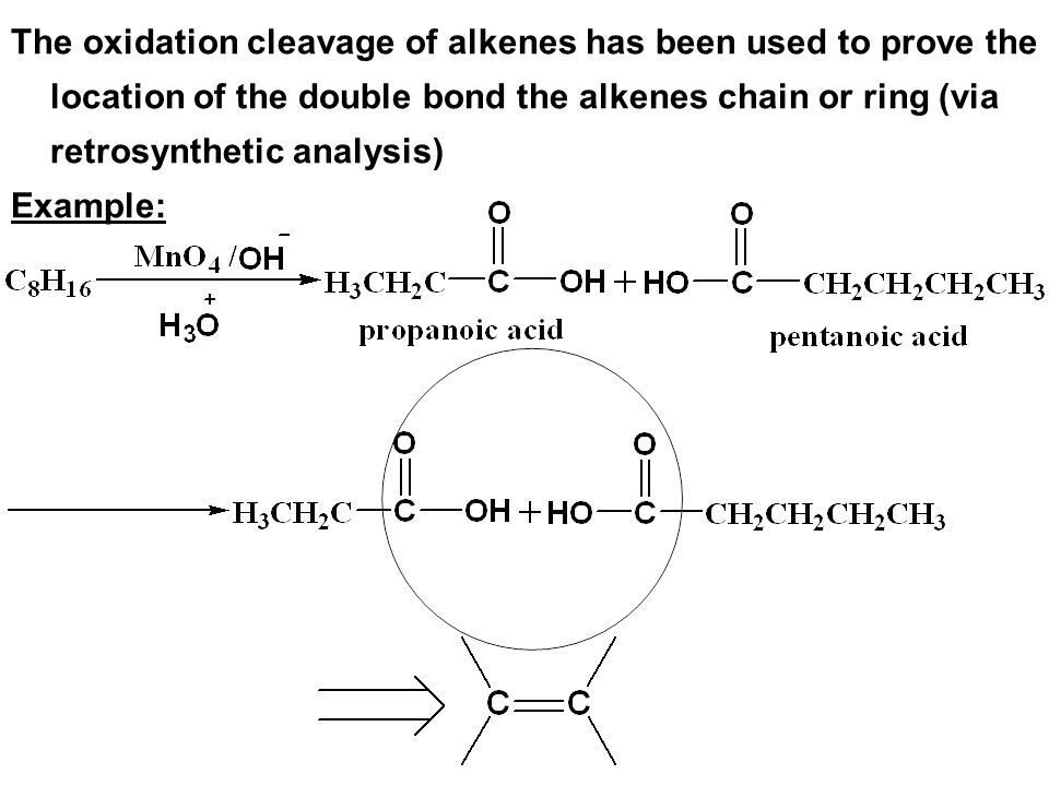 The oxidation cleavage of alkenes has been used to prove the location of the double bond the alkenes chain or ring (via retrosynthetic analysis)