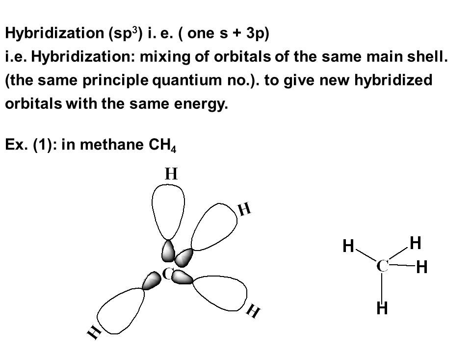 Hybridization (sp3) i. e. ( one s + 3p)