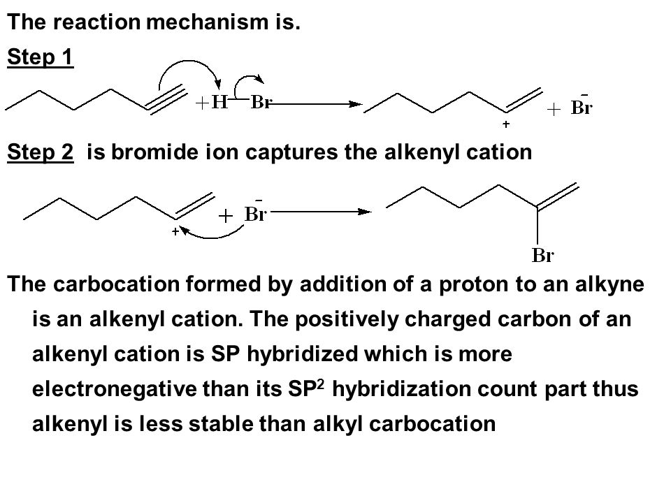 The reaction mechanism is.