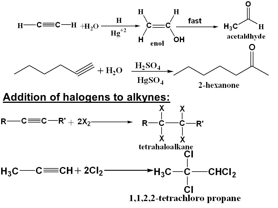 Addition of halogens to alkynes:
