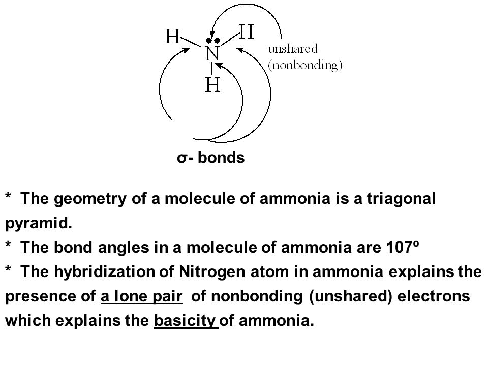 σ- bonds * The geometry of a molecule of ammonia is a triagonal pyramid. * The bond angles in a molecule of ammonia are 107º.