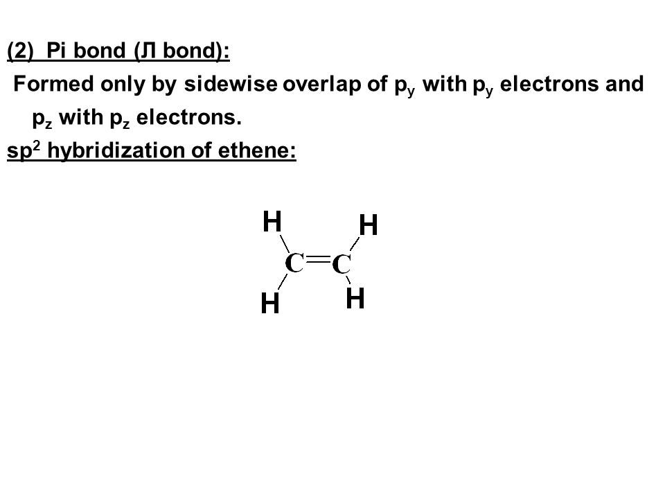 (2) Pi bond (Л bond): Formed only by sidewise overlap of py with py electrons and pz with pz electrons.