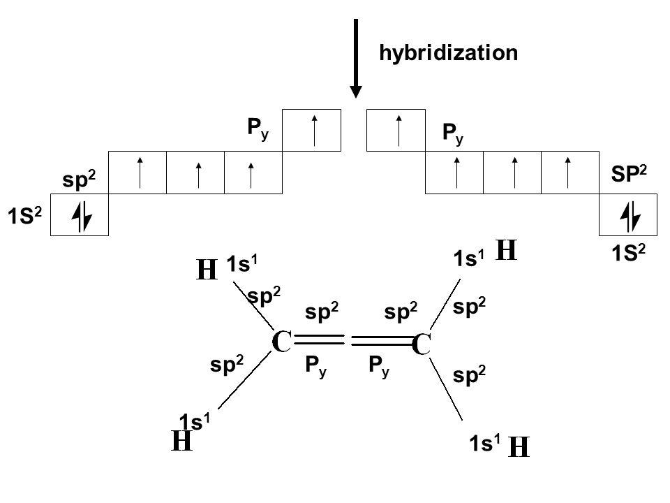 hybridization Py Py SP2 sp2 1S2 1S2 1s1 1s1 sp2 sp2 sp2 sp2 sp2 Py Py sp2 1s1 1s1