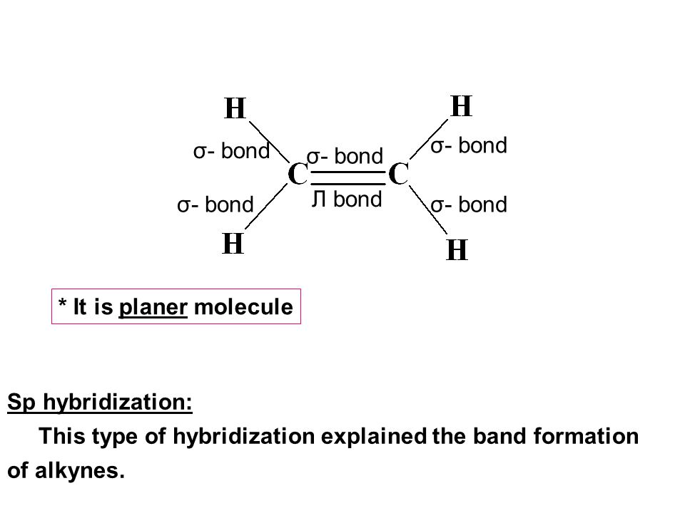 σ- bond σ- bond. σ- bond. Л bond. σ- bond. σ- bond. * It is planer molecule. Sp hybridization: