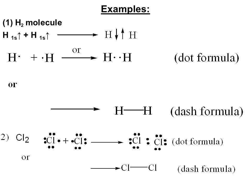 Examples: (1) H2 molecule H 1s↑ + H 1s↑
