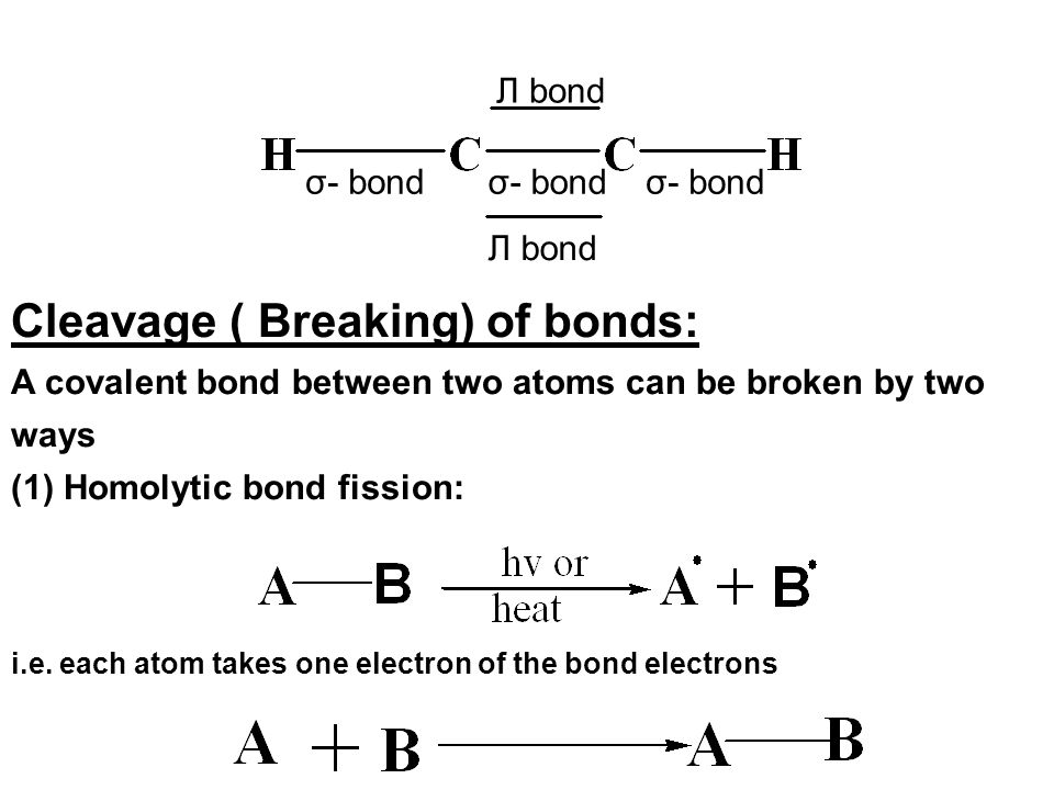 Cleavage ( Breaking) of bonds: