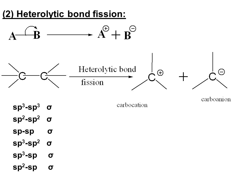 (2) Heterolytic bond fission: