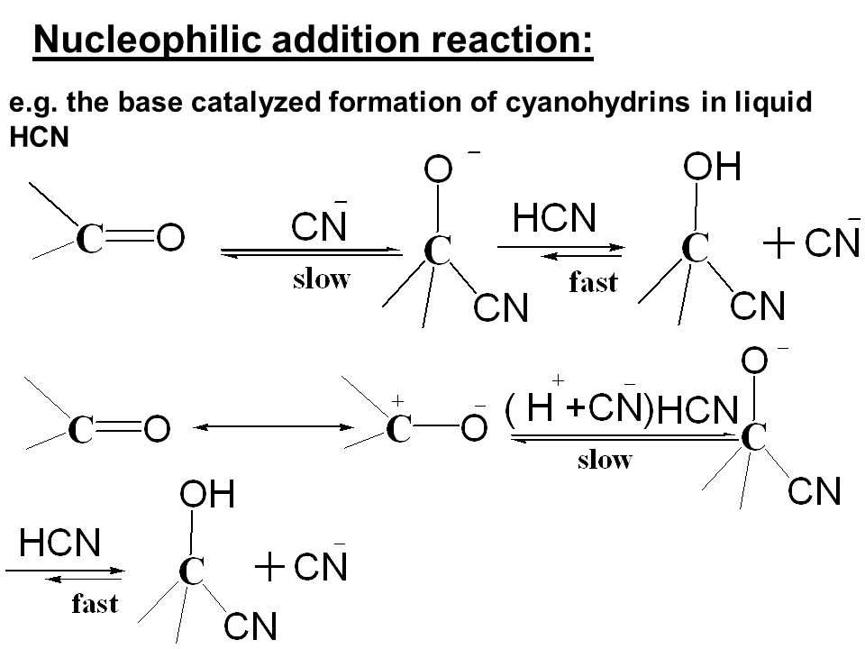 Nucleophilic addition reaction: