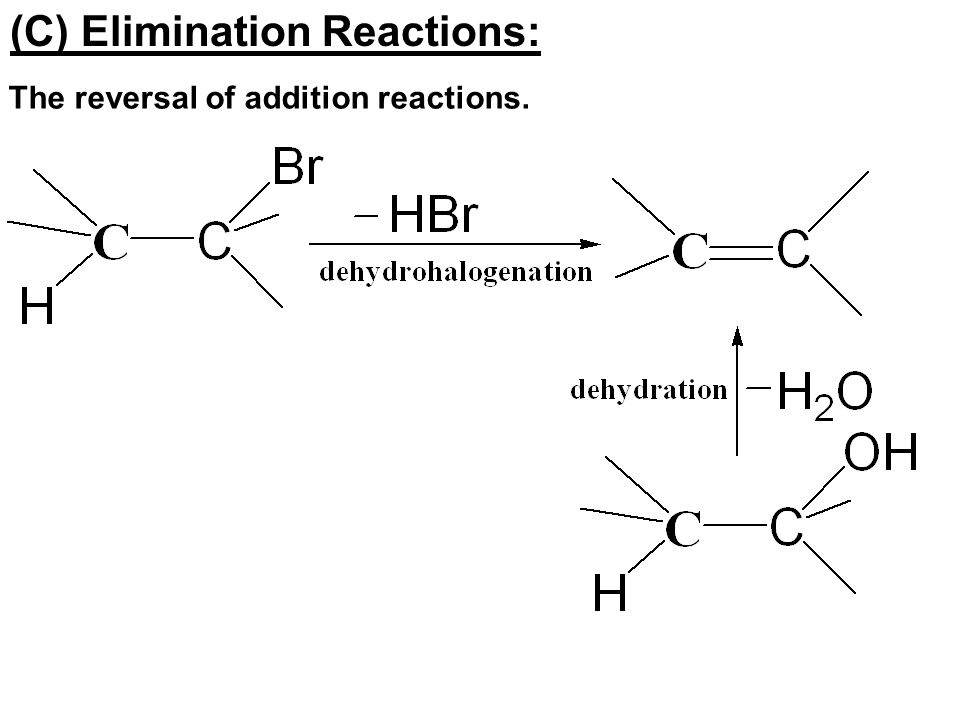 (C) Elimination Reactions: