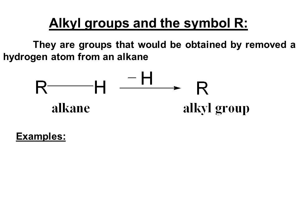Alkyl groups and the symbol R: