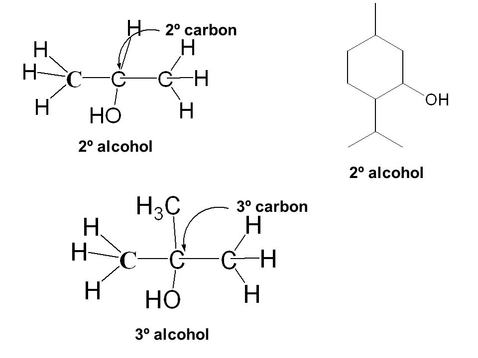2º carbon 2º alcohol 2º alcohol 3º carbon 3º alcohol