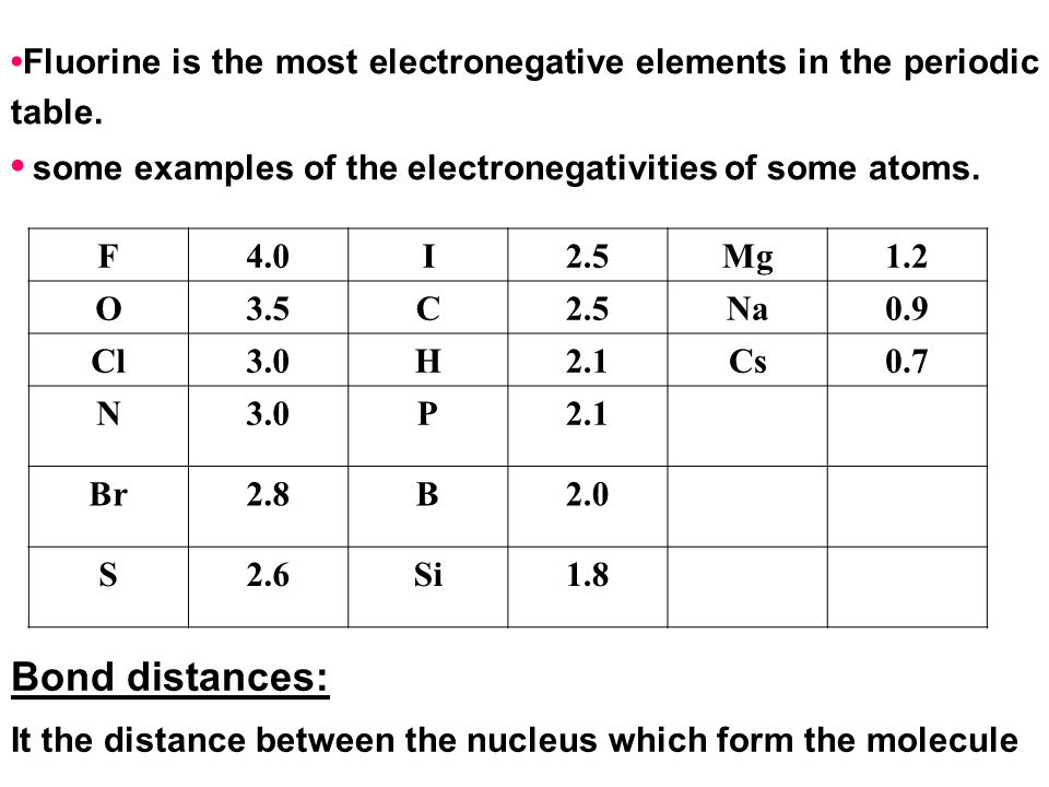 • some examples of the electronegativities of some atoms.