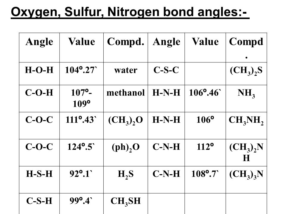 Oxygen, Sulfur, Nitrogen bond angles:-