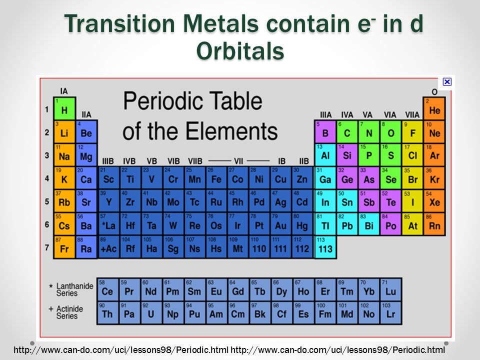 Transition Metals contain e- in d Orbitals