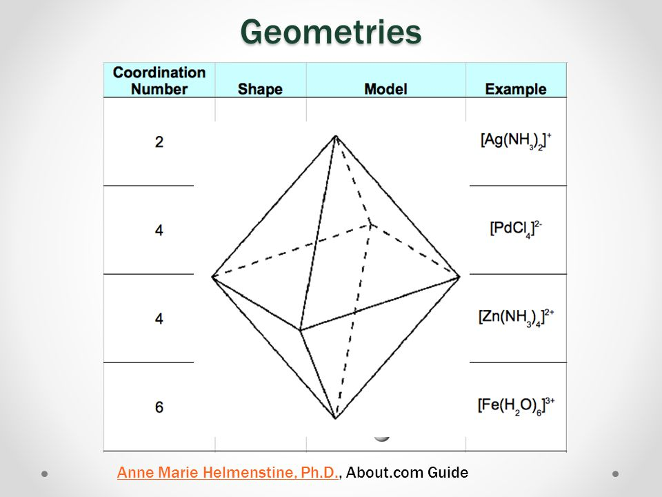 Geometries Anne Marie Helmenstine, Ph.D., About.com Guide