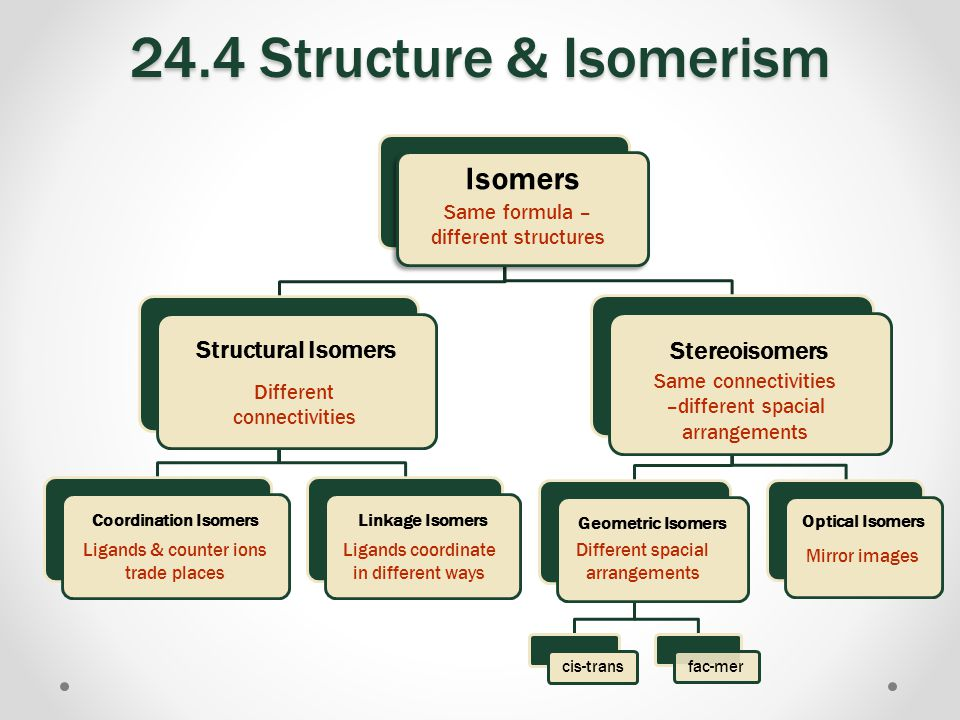 24.4 Structure & Isomerism Isomers Structural Isomers Stereoisomers