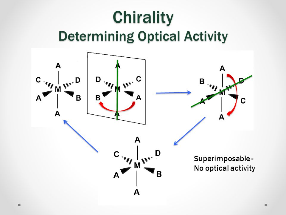 Chirality Determining Optical Activity