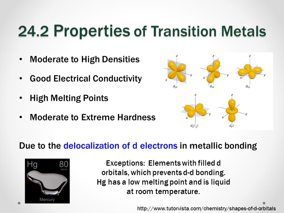 24.2 Properties of Transition Metals