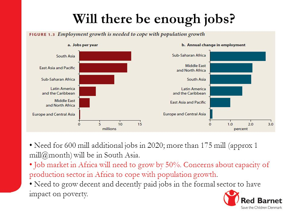Will there be enough jobs